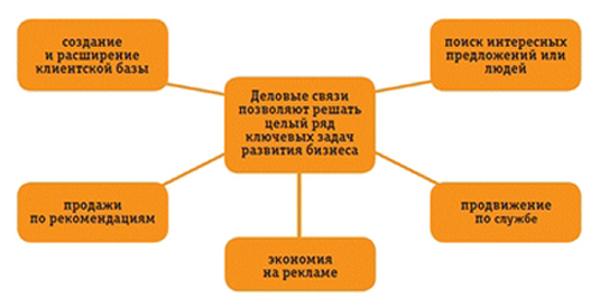элитные знакомства в москве для серьезных отношений